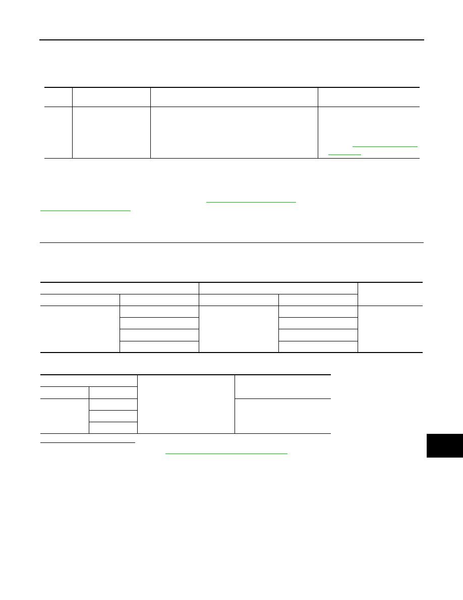 Nissan Leaf Manual Part 149 Wiring Diagram