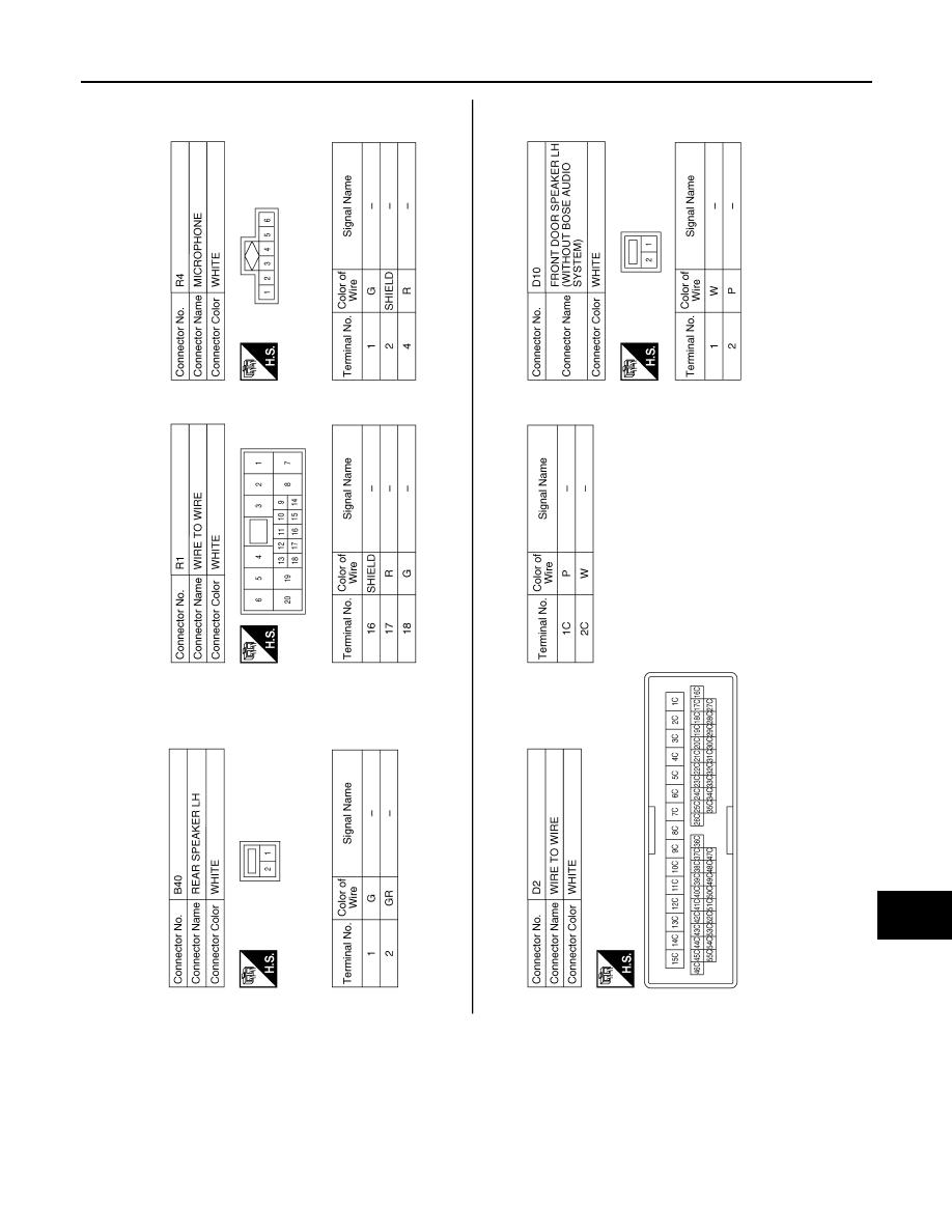 Nissan Sentra Service Manual: Diagnosis and repair workflow