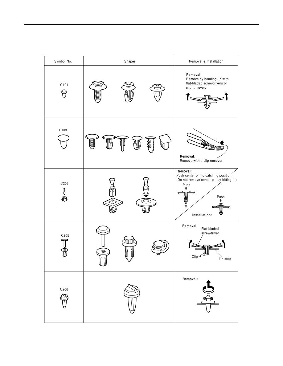 Nissan Sentra Service Manual: Without intelligent key system