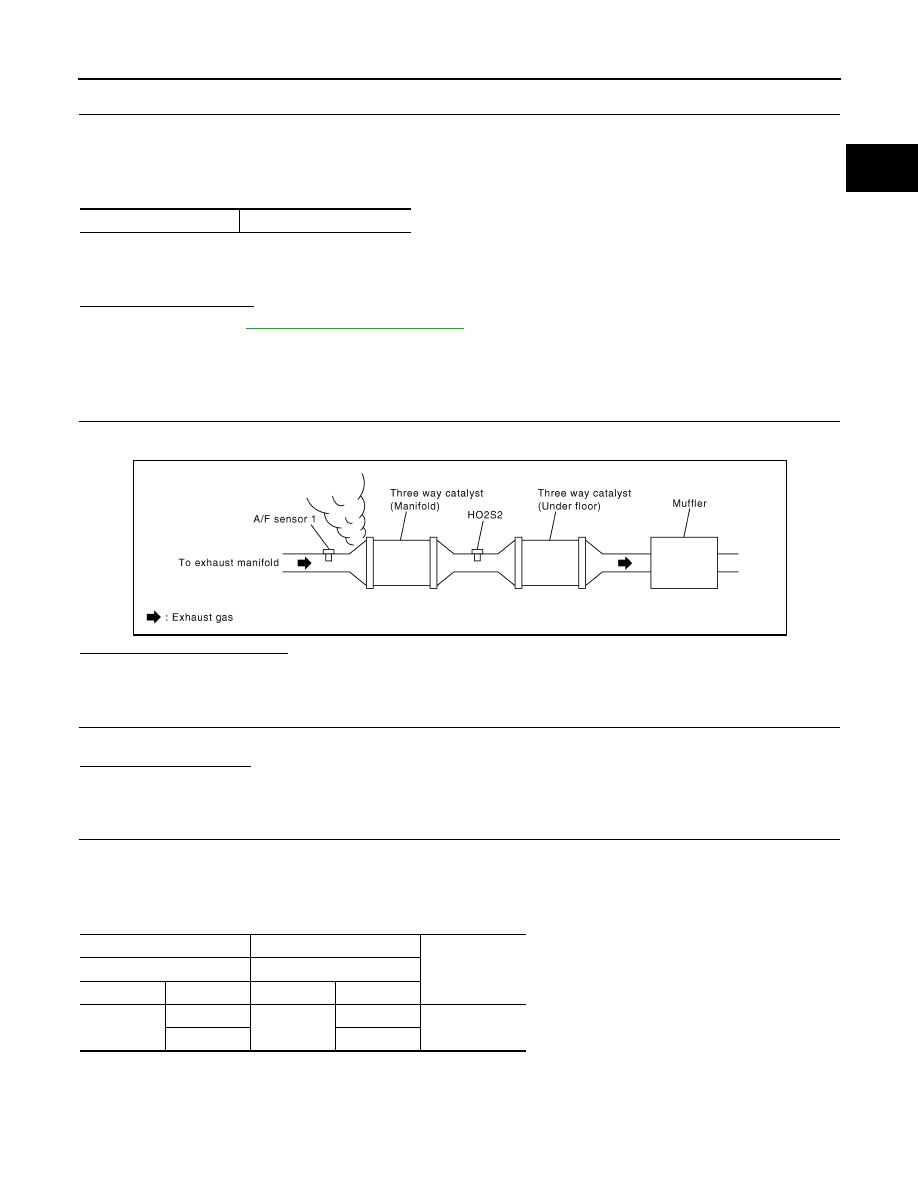 Nissan Sentra Service Manual: Three Way Catalyst
