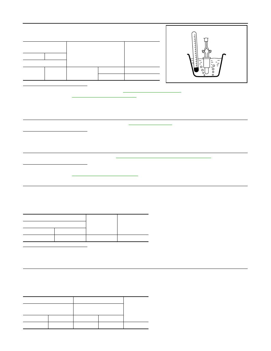 Nissan Sentra Service Manual: Hvac branch line circuit