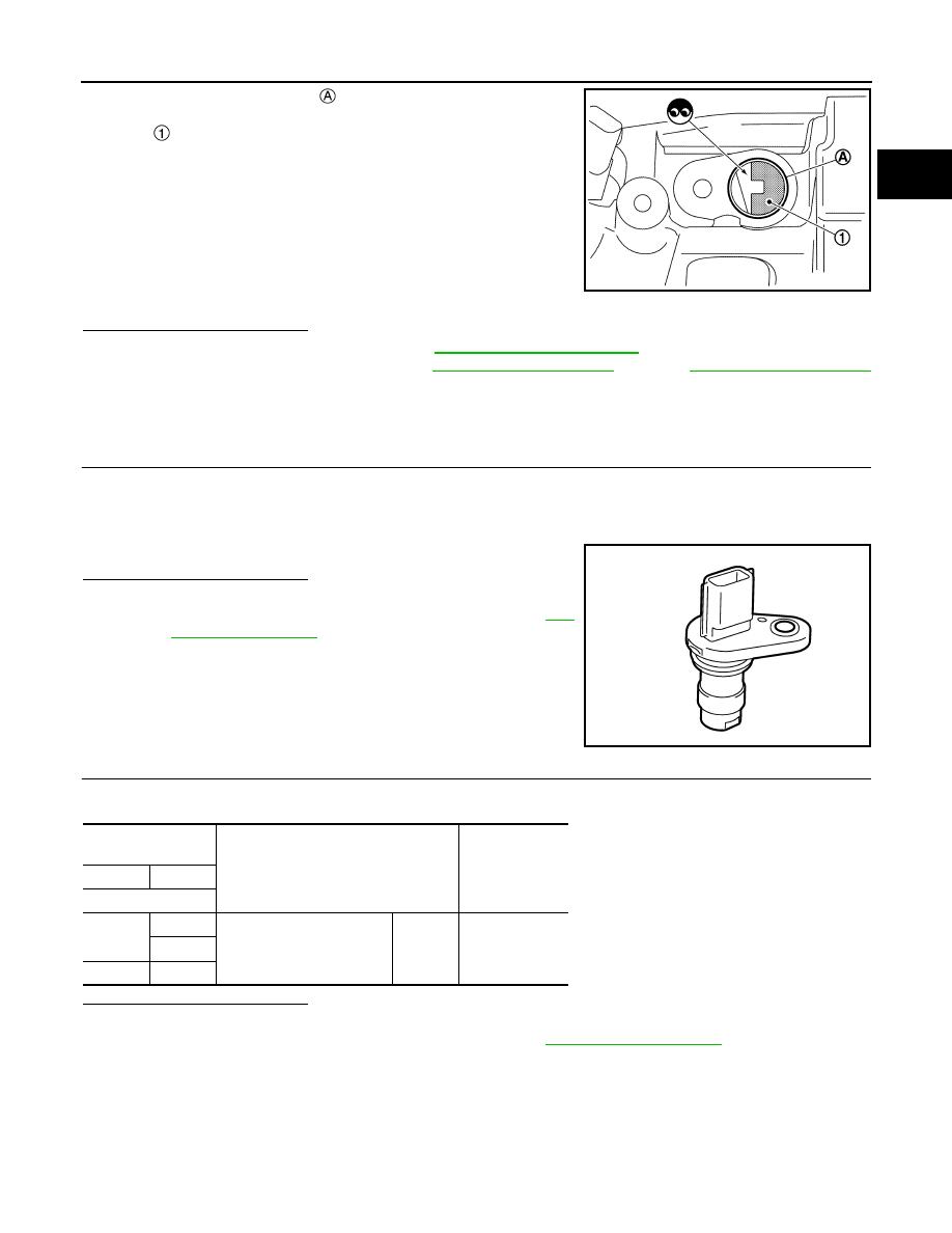 Nissan Sentra Service Manual: P0335 CKP Sensor (POS)
