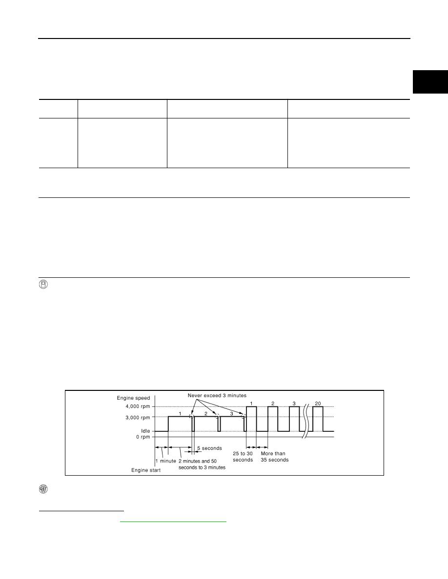 Nissan Sentra Service Manual: Ventilation system