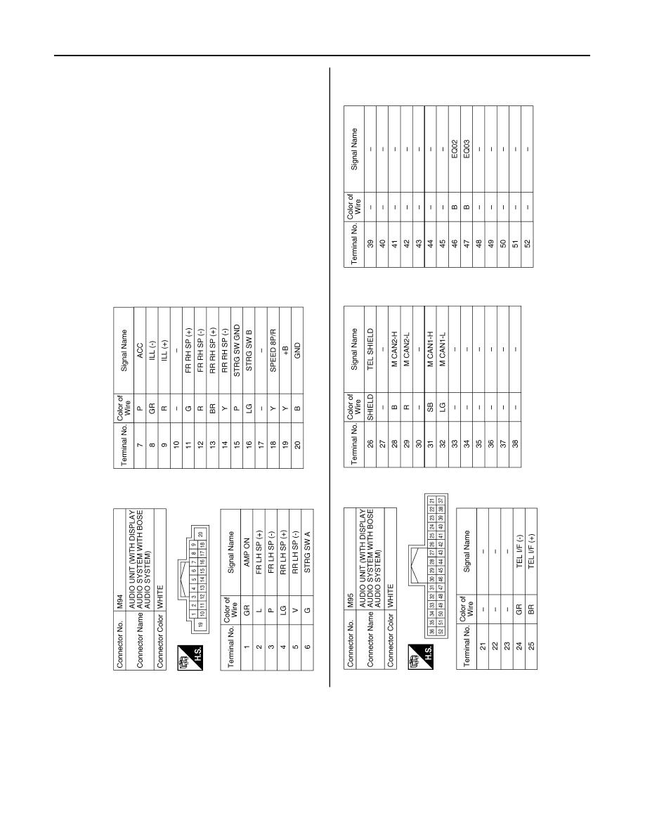 Nissan Sentra Service Manual: Fuel pressure