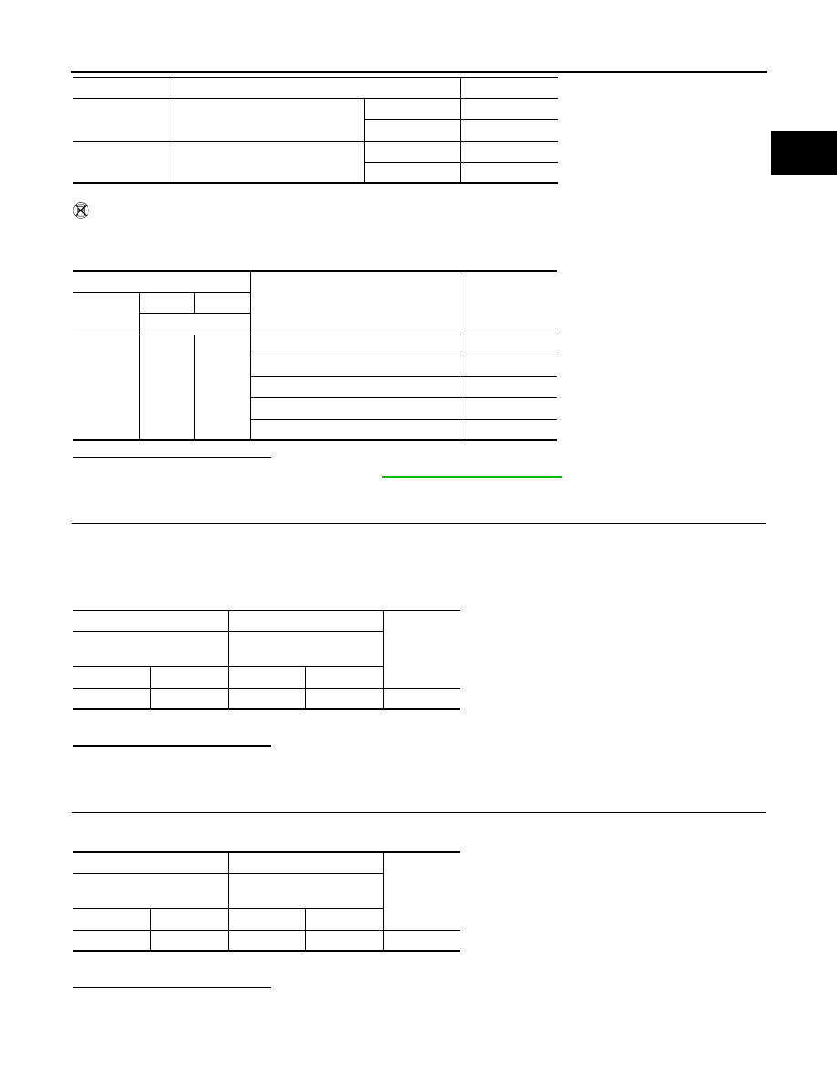 Nissan Sentra Service Manual: ASCD Indicator