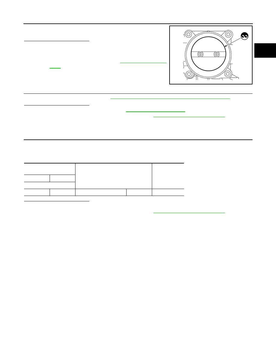 Nissan Sentra Service Manual: P2119 Electric throttle control actuator