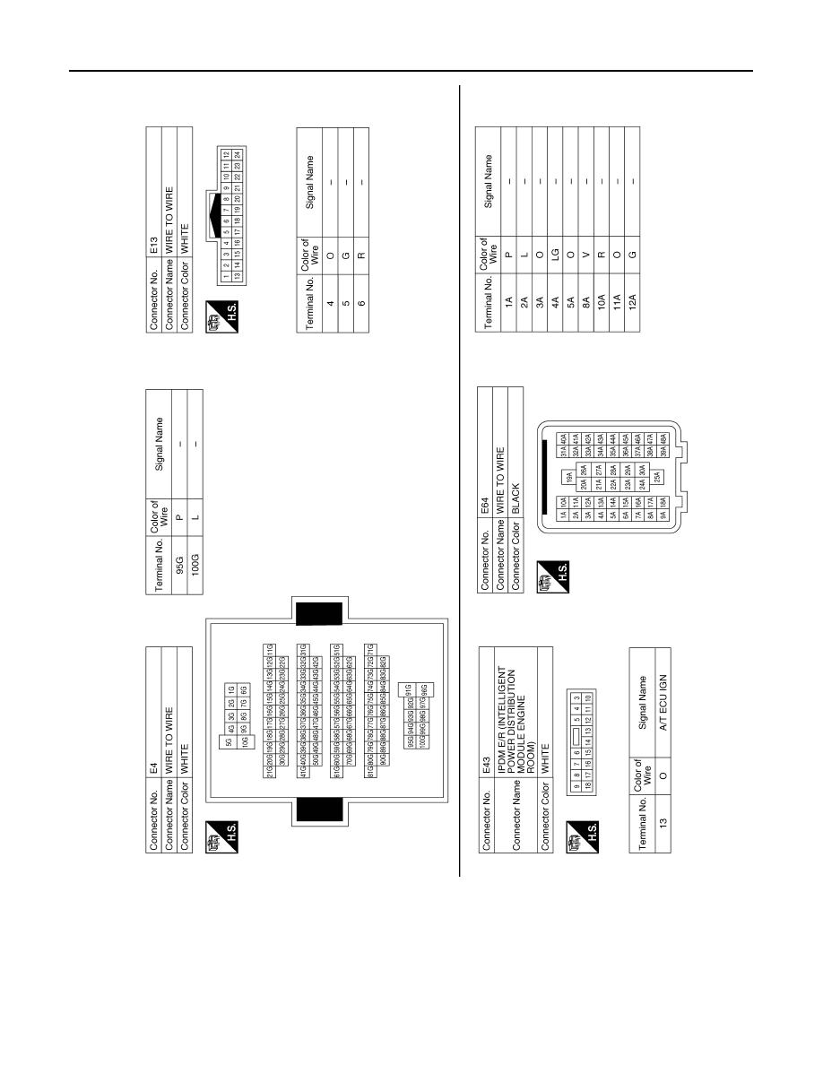 Nissan Sentra Service Manual: Ipdm er (intelligent power distribution module engine room)