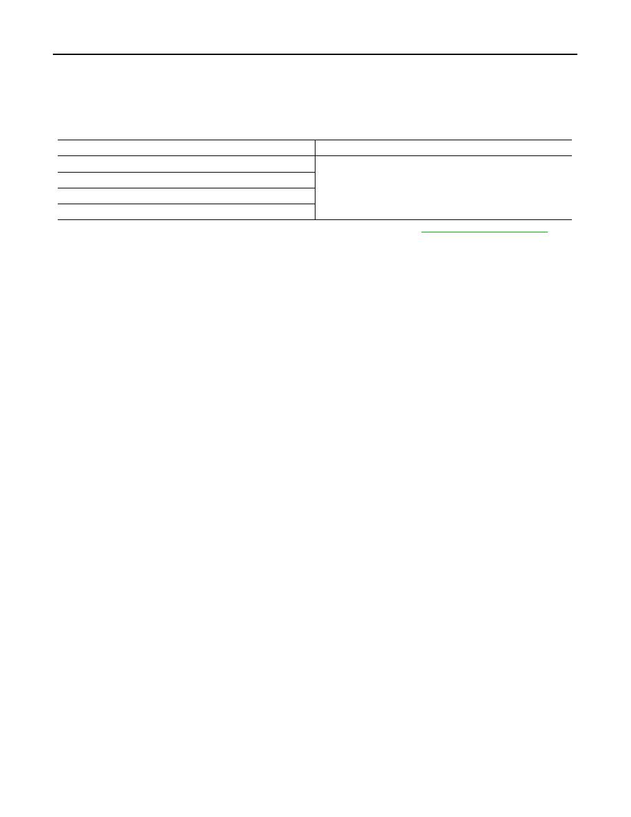 Nissan Sentra Service Manual: ID registration procedure