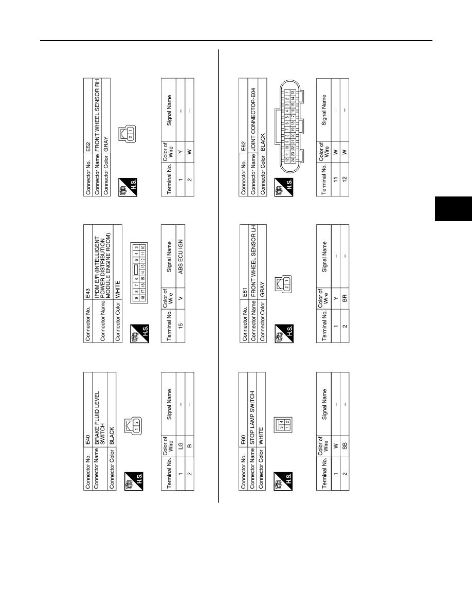 Nissan Sentra Service Manual: Brake fluid
