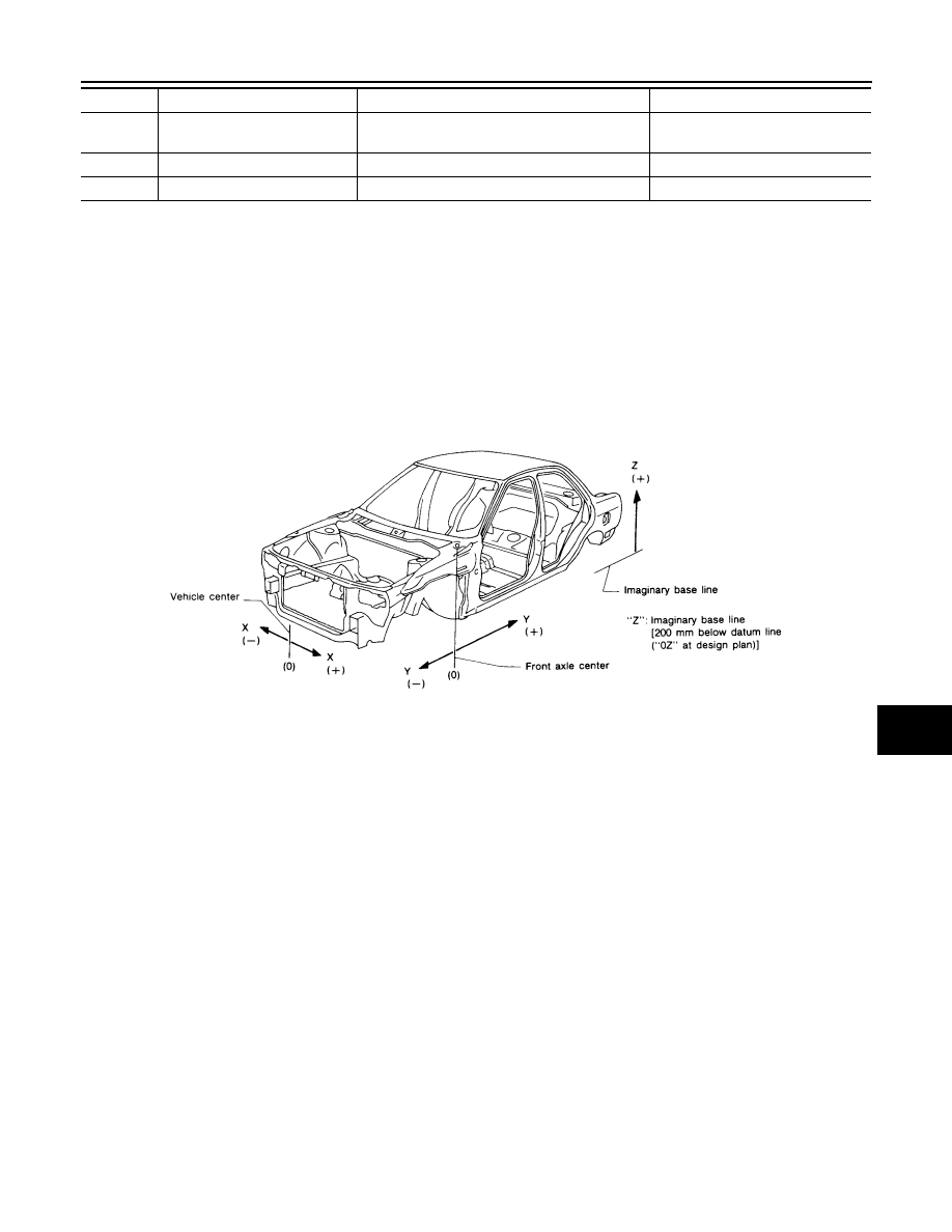 Nissan Sentra Service Manual: Service data and specifications (SDS)