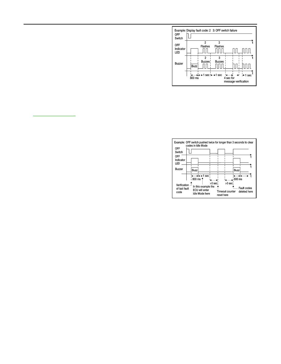 Nissan Frontier  Manual - part 1147