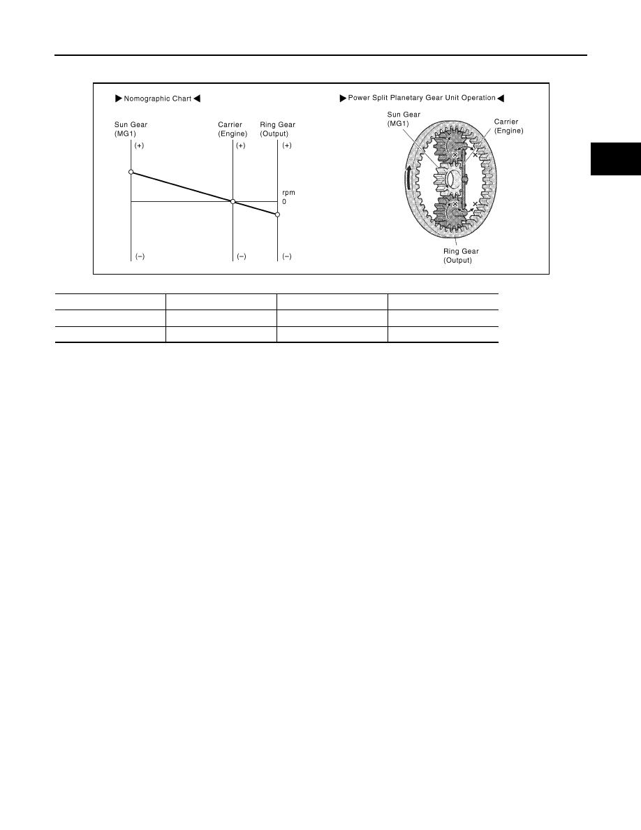 Nissan Altima HL32 Hybrid  Manual - part 569