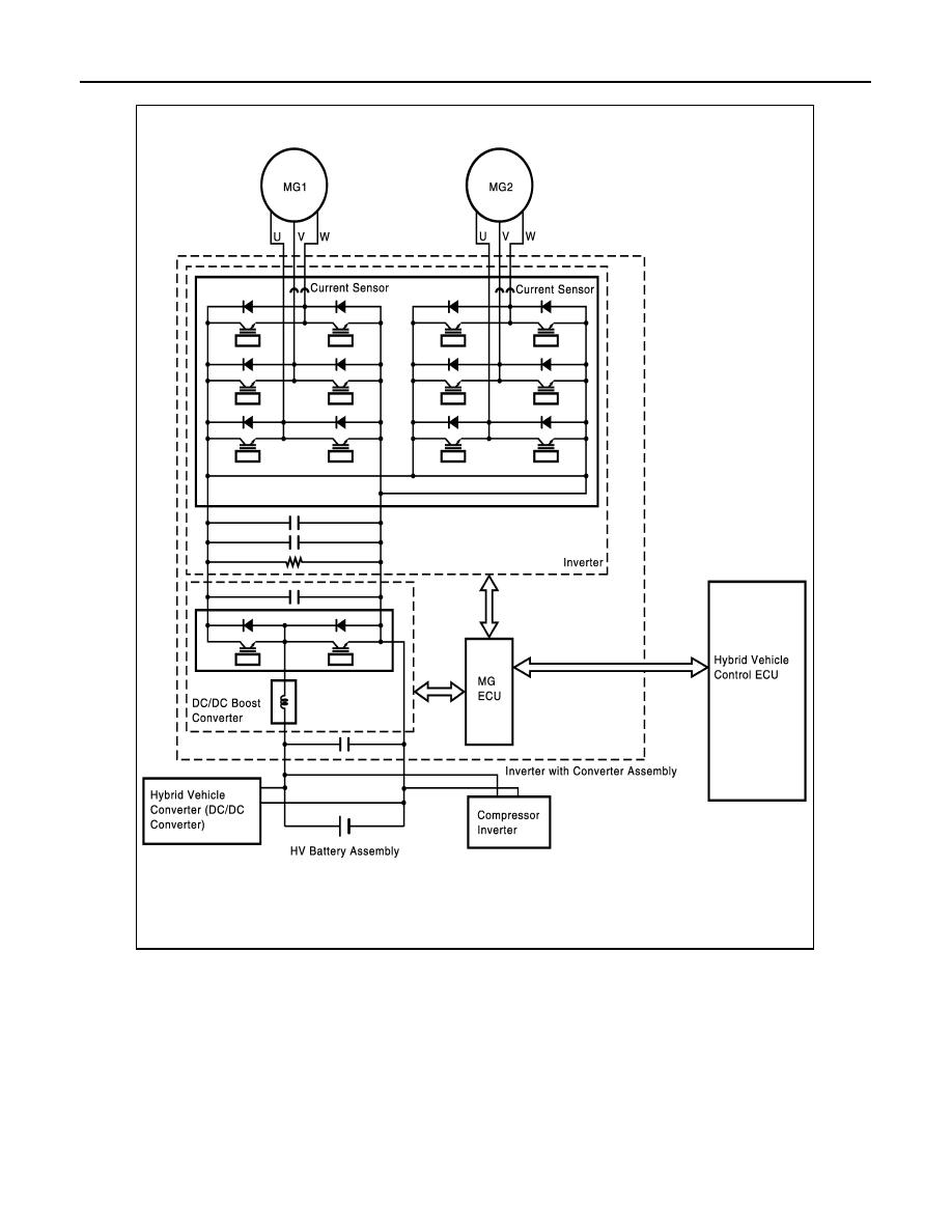 Nissan Altima HL32 Hybrid  Manual - part 642