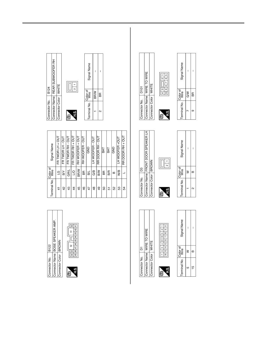 Nissan Altima HL32 Hybrid  Manual - part 66