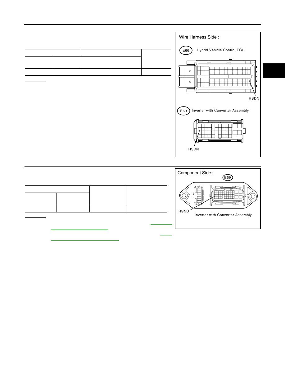 Nissan Altima Hl32 Hybrid Manual Part 705 Wiring Harness