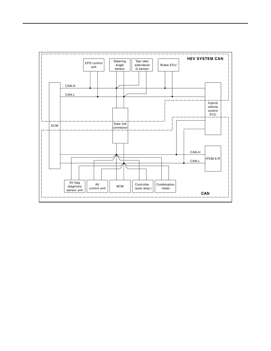 Nissan Altima HL32 Hybrid  Manual - part 762