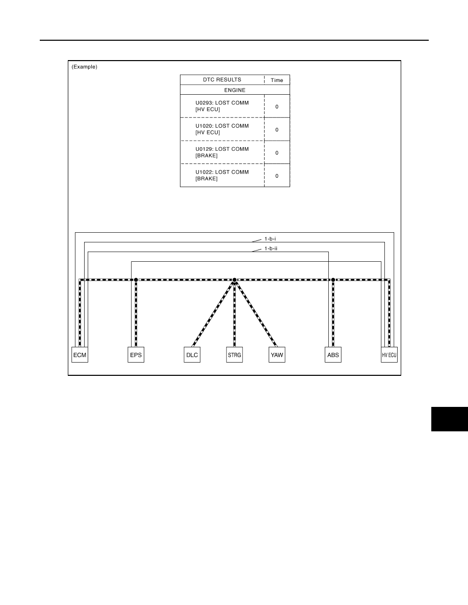 Nissan Altima Hl32 Hybrid Manual Part 775 3100 Engine Diagram Lan