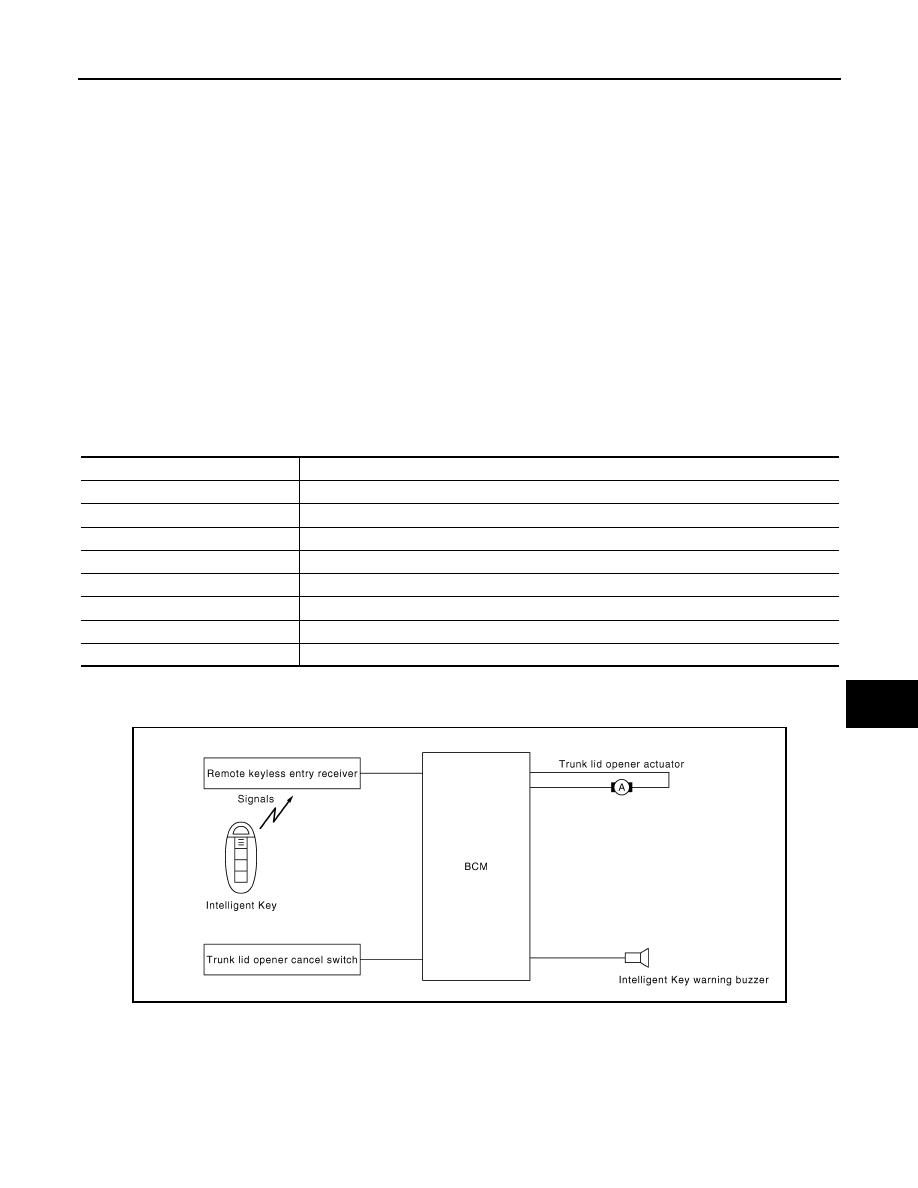 Nissan Altima HL32 Hybrid  Manual - part 203