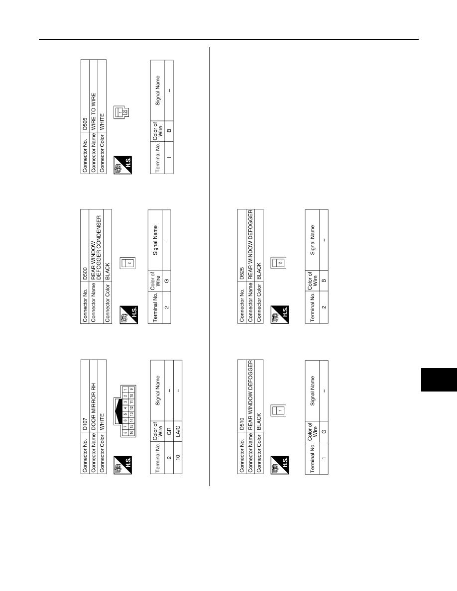 Nissan Rogue Service Manual: Defogger
