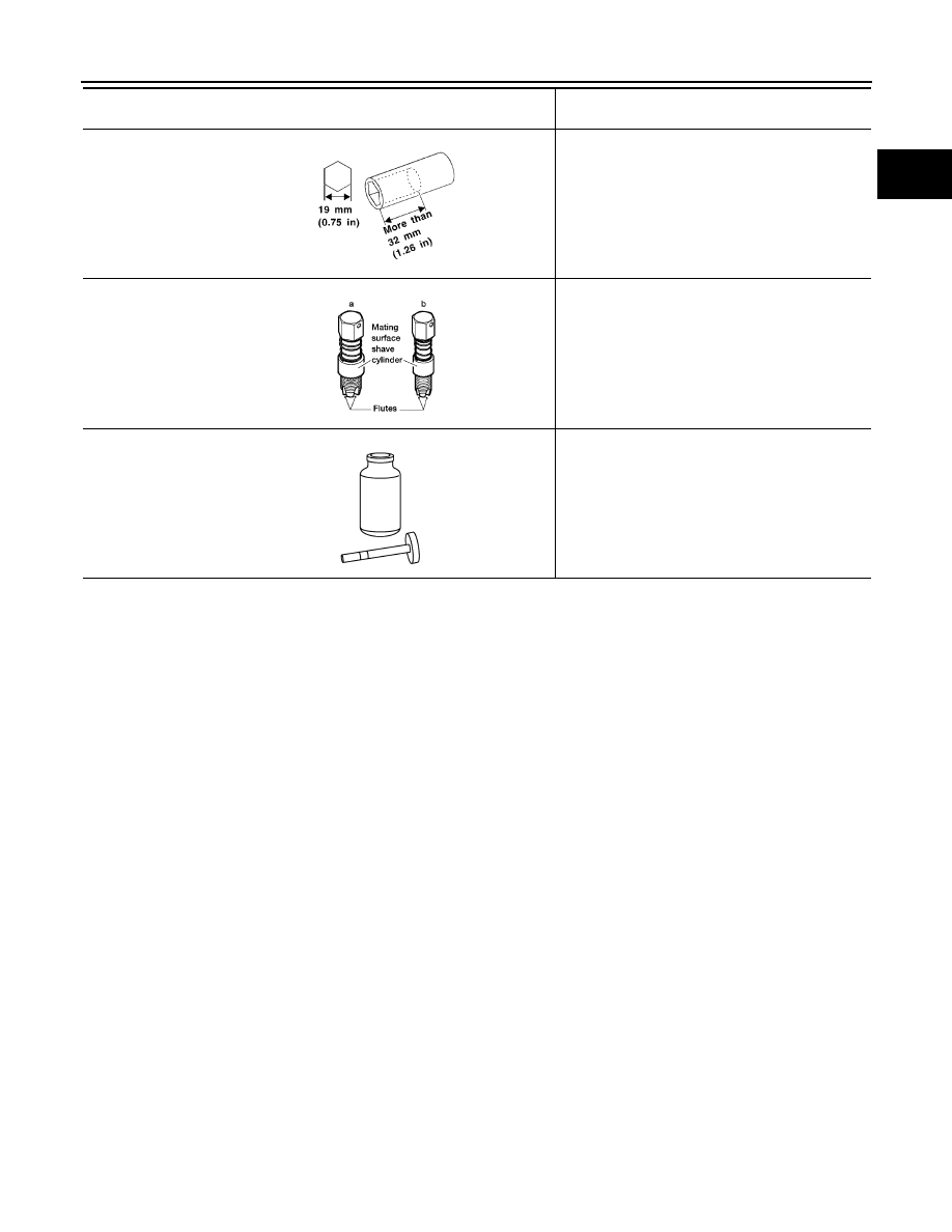 Nissan Rogue Service Manual: Preparation