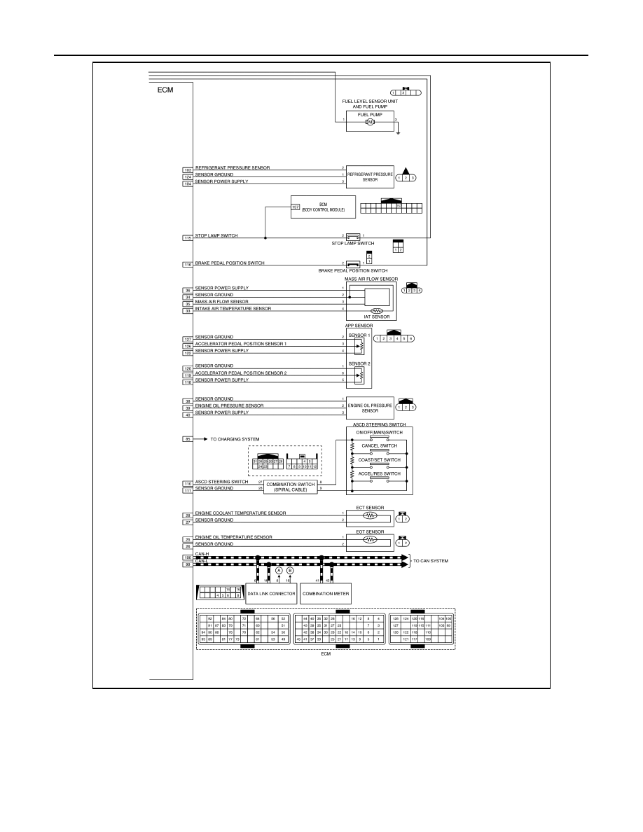 Nissan Rogue Service Manual: P0014 EVT control