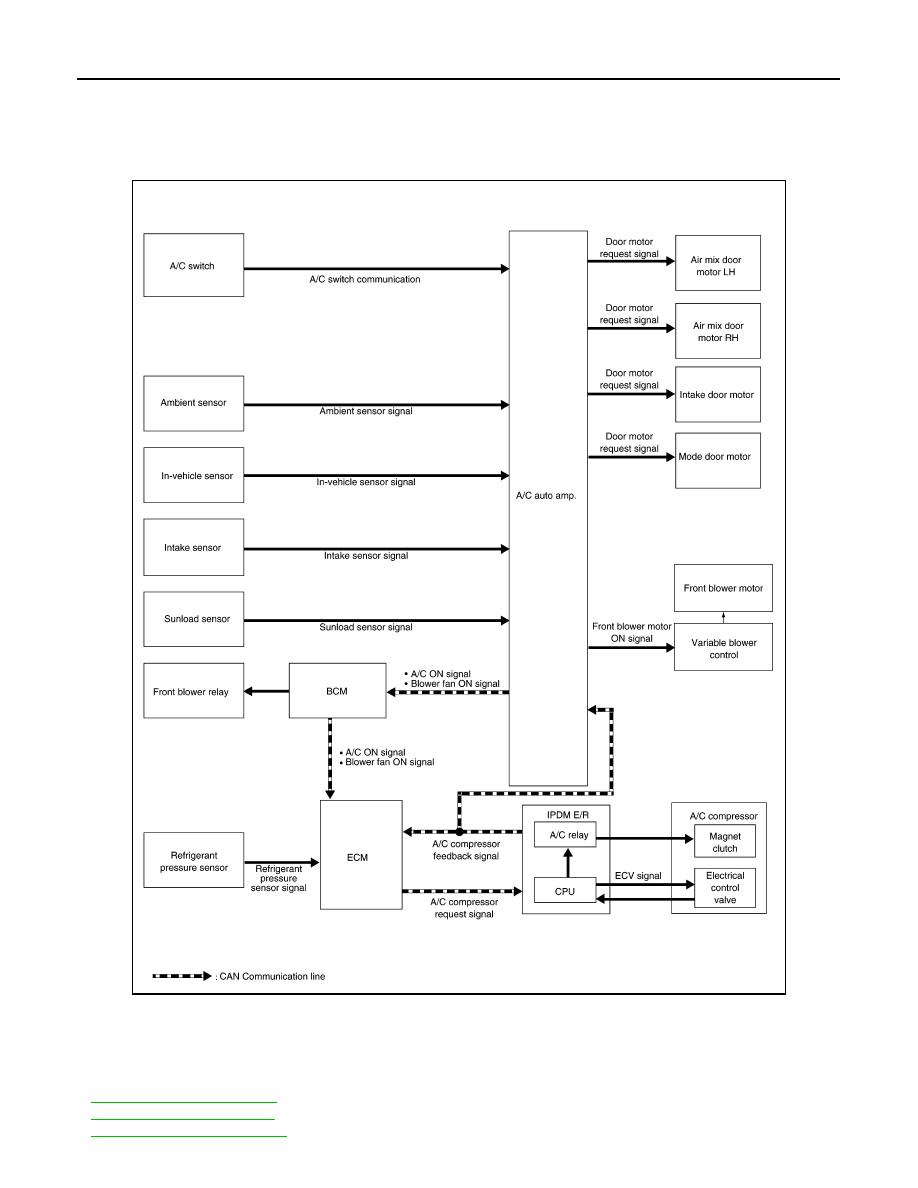 Nissan Rogue Service Manual: Cooling fan