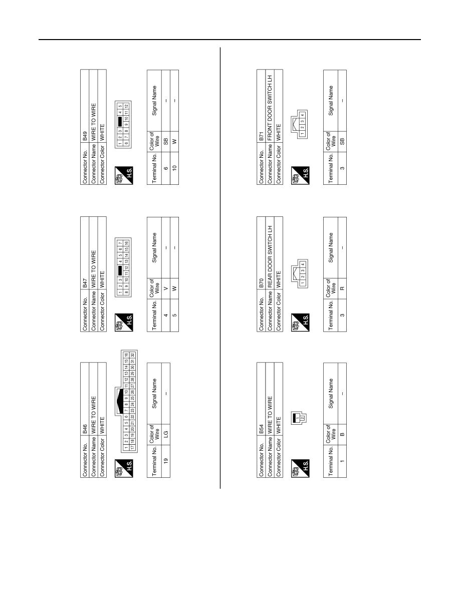 Nissan Rogue Service Manual: Interior room lamp control circuit