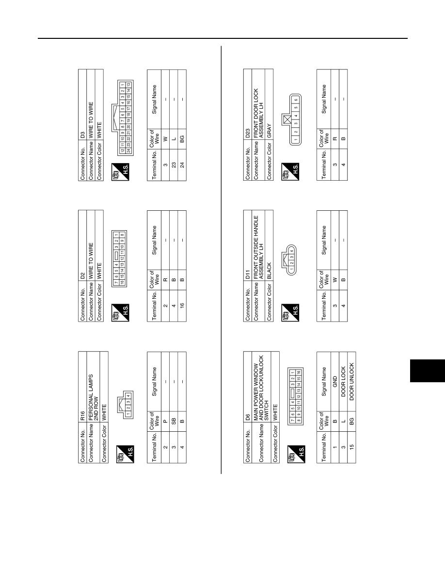 Nissan Rogue Service Manual: Interior room lamp control system