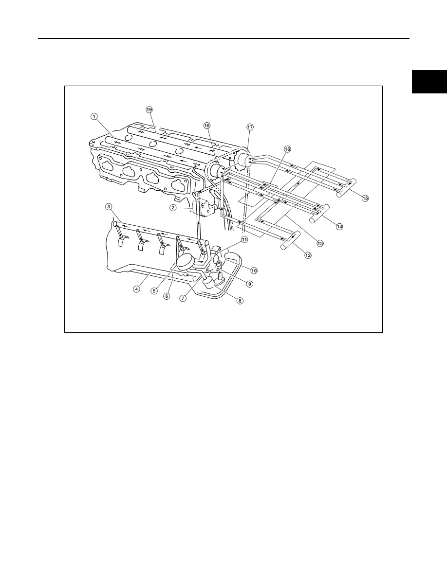 Nissan Rogue Service Manual: Oil pan and oil strainer