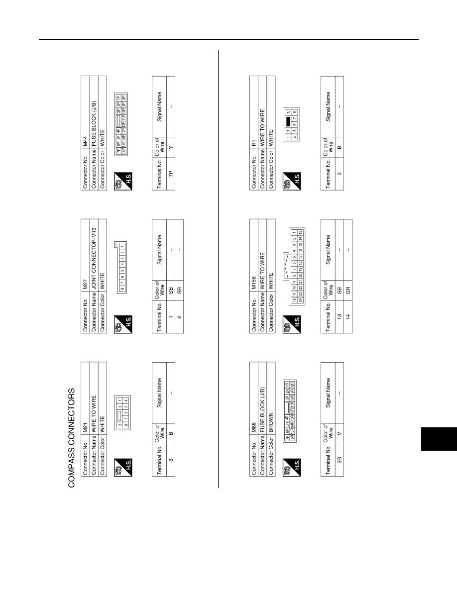 Nissan Rogue Service Manual: Symptom diagnosis