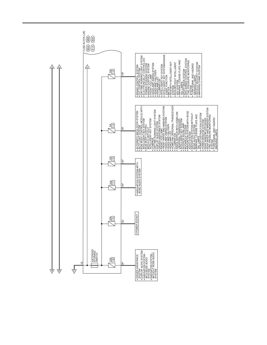 Toyota Sienna Service Manual: Multiplex communication