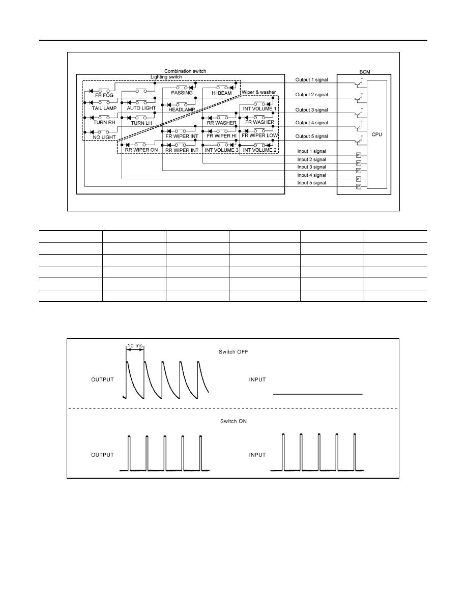 Nissan Rogue Service Manual: Power switch illumination circuit