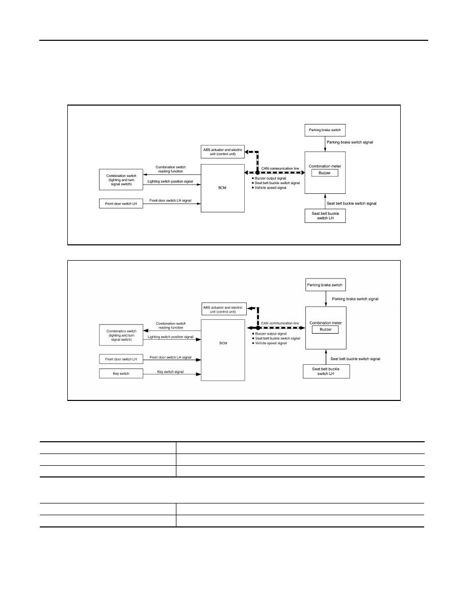 Nissan Rogue Service Manual: Combination meter
