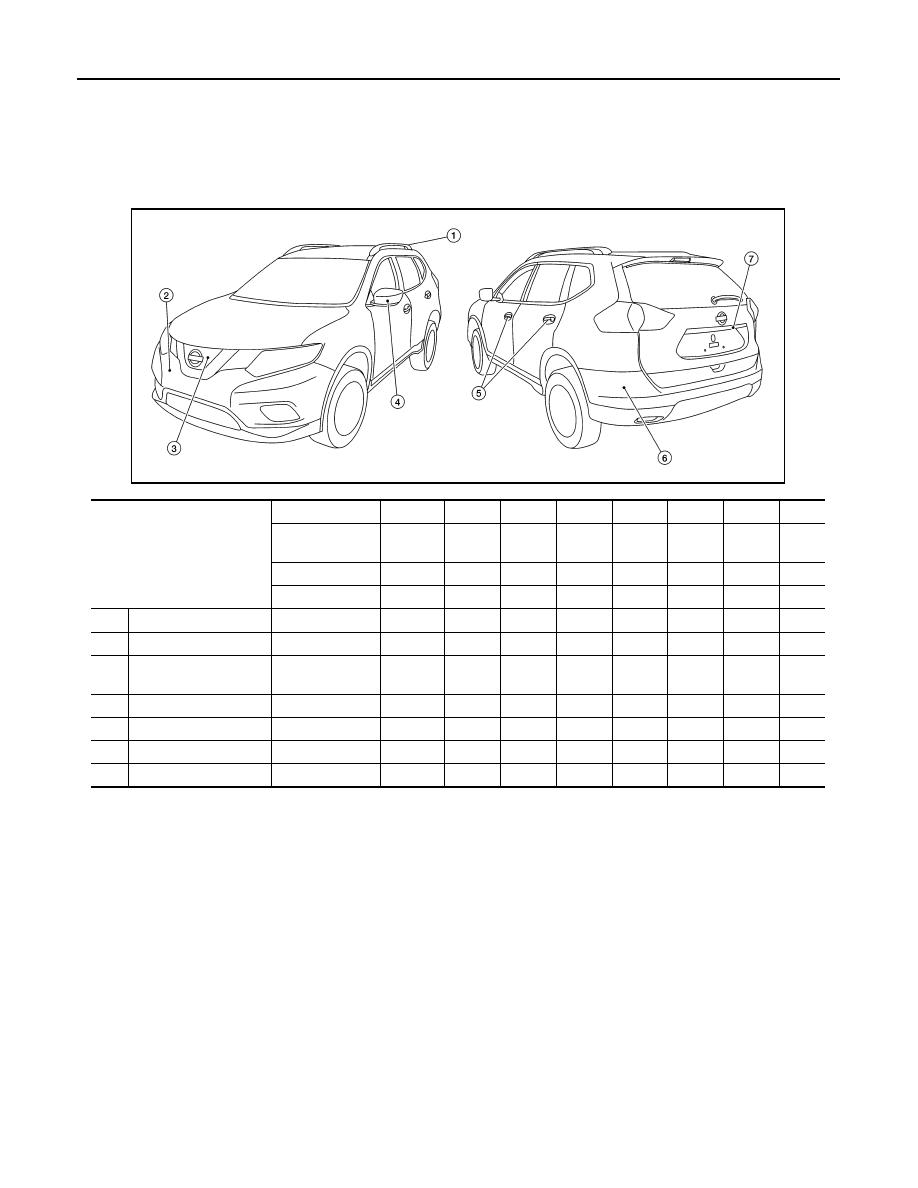 Nissan Rogue Service Manual: Repairing high strength steel
