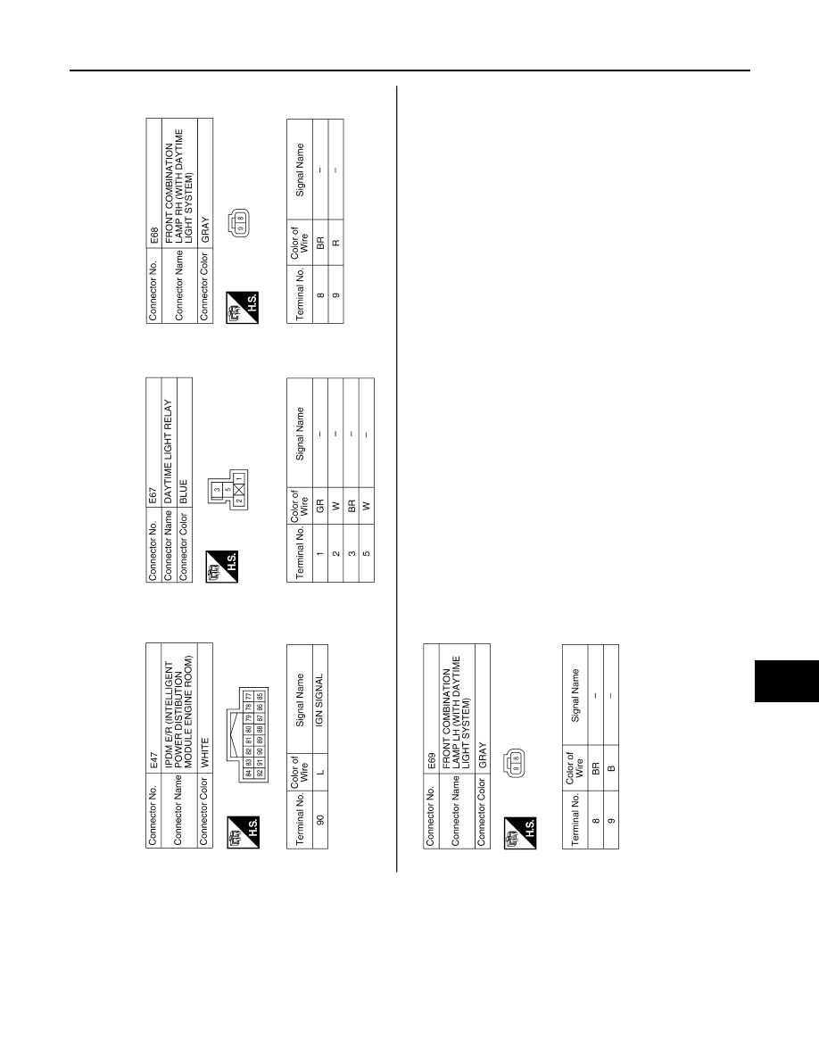 Nissan Note E12 Manual Part 290 E67 Wiring Diagram Daytime Light System