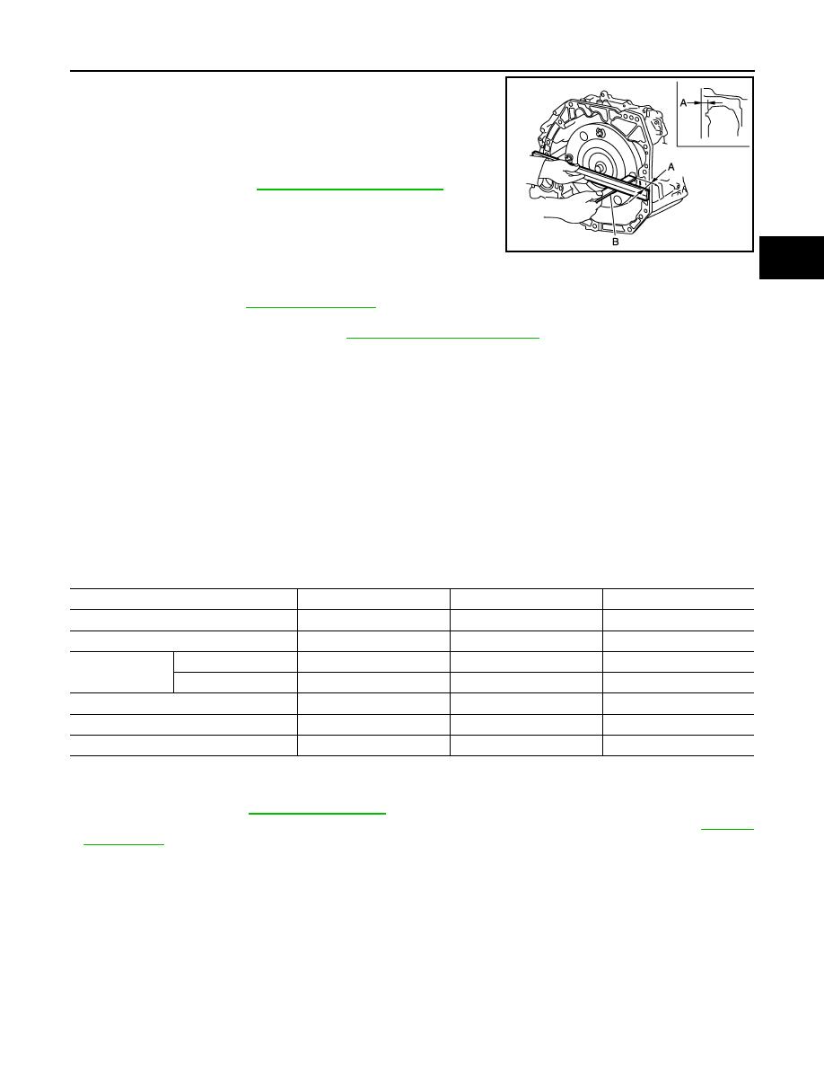 Nissan Note E12  Manual - part 673