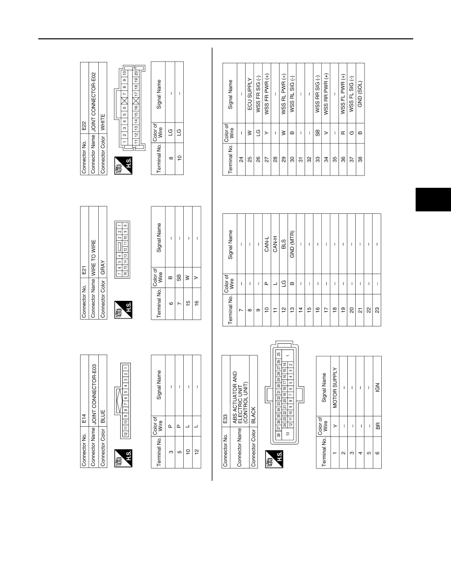 Nissan Note E12  Manual