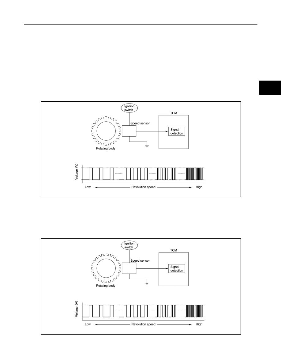 Nissan Versa Sedan  Manual - part 839
