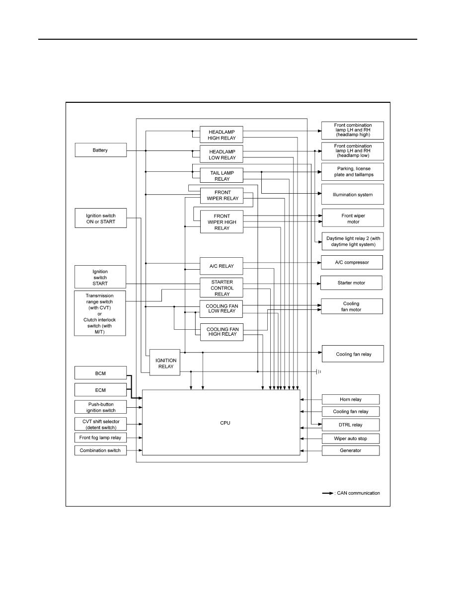 Cool Nissan Versa Passenger Airbag Wiring Diagram Contemporary ...