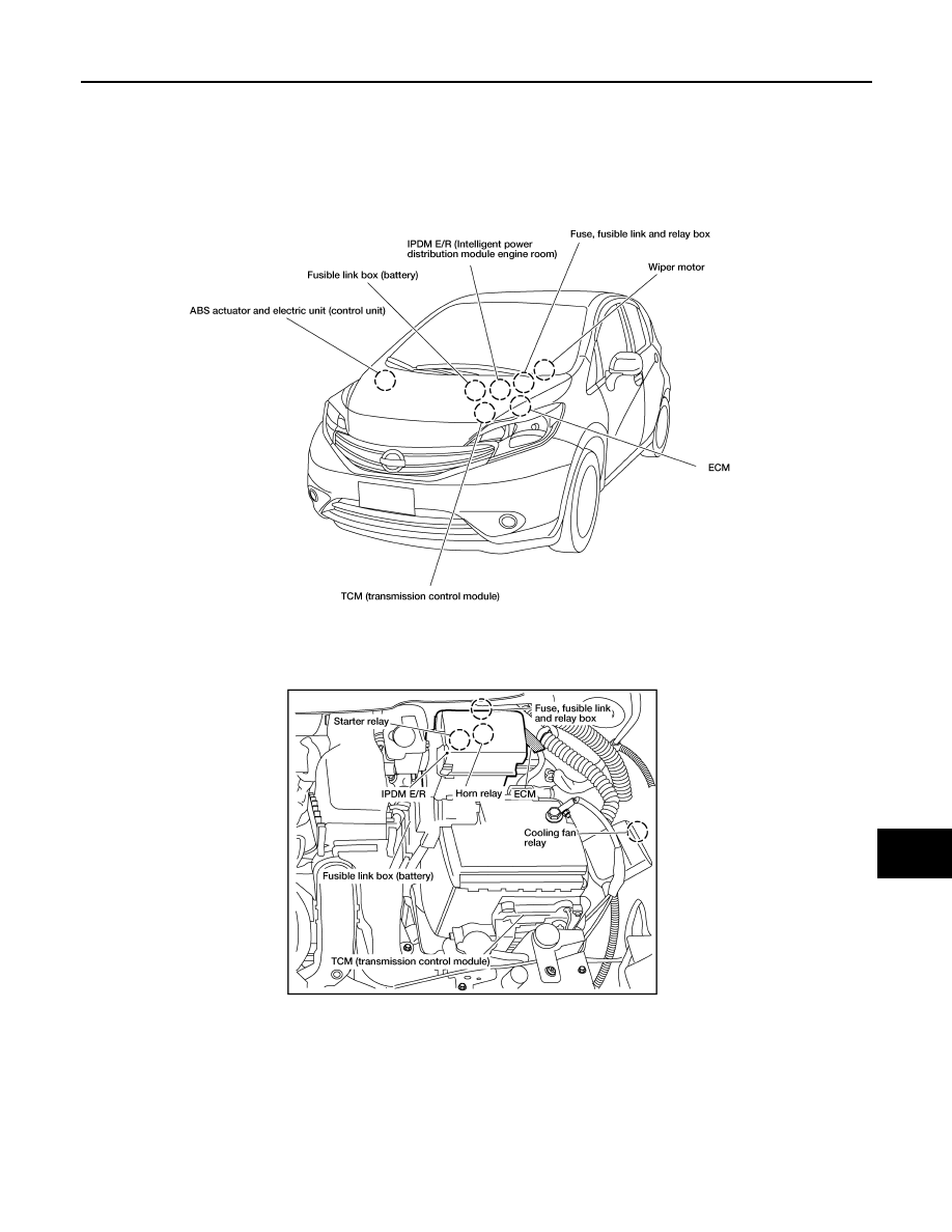 nissan note fuse box diagram