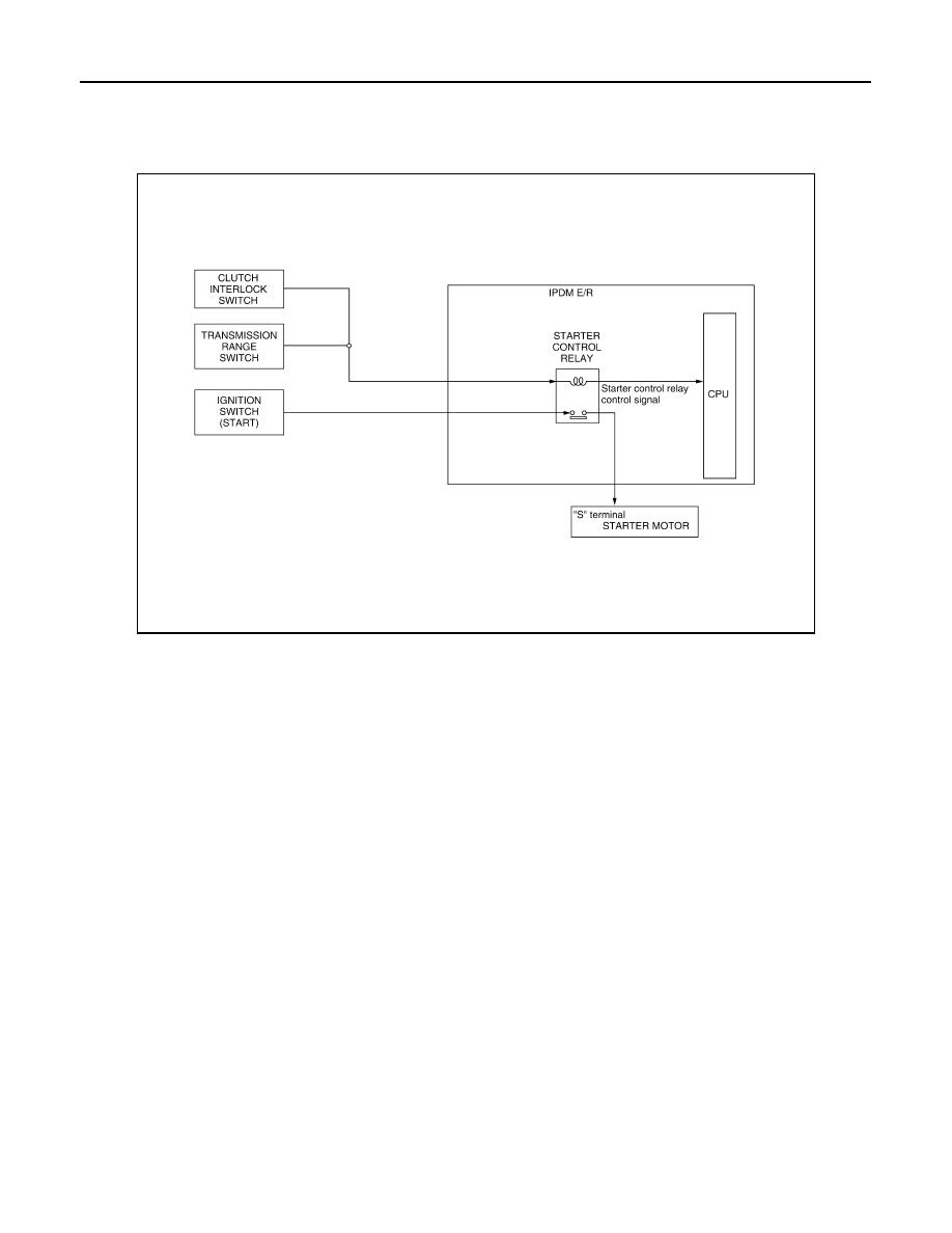 Nissan Versa Note  Manual - part 774