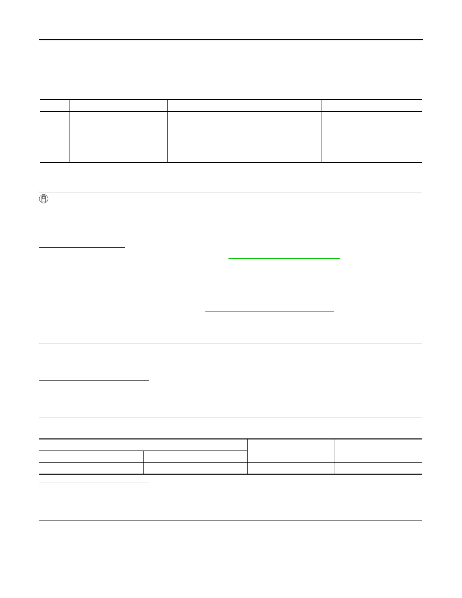 Nissan Versa Note  Manual