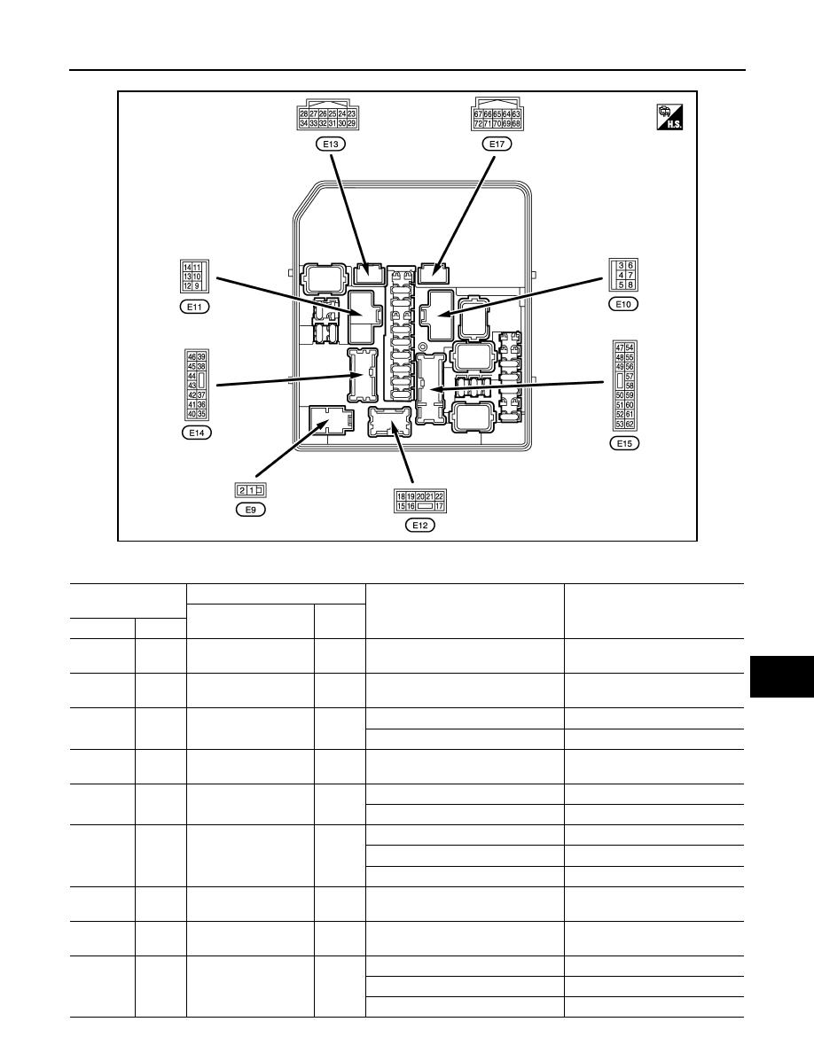 Nissan Cube Manual Part 177 Engine Diagram