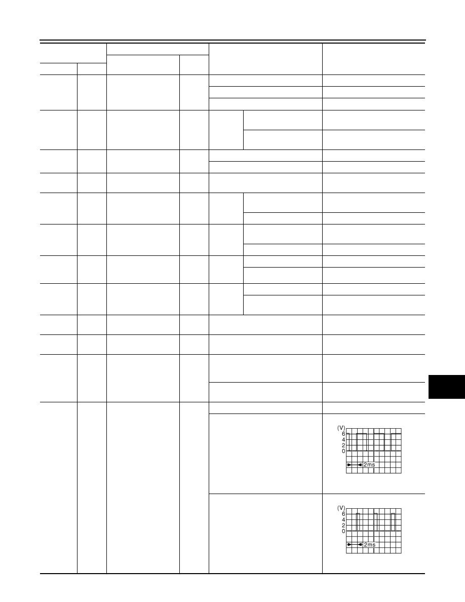 Nissan Cube Manual Part 180 Engine Diagram