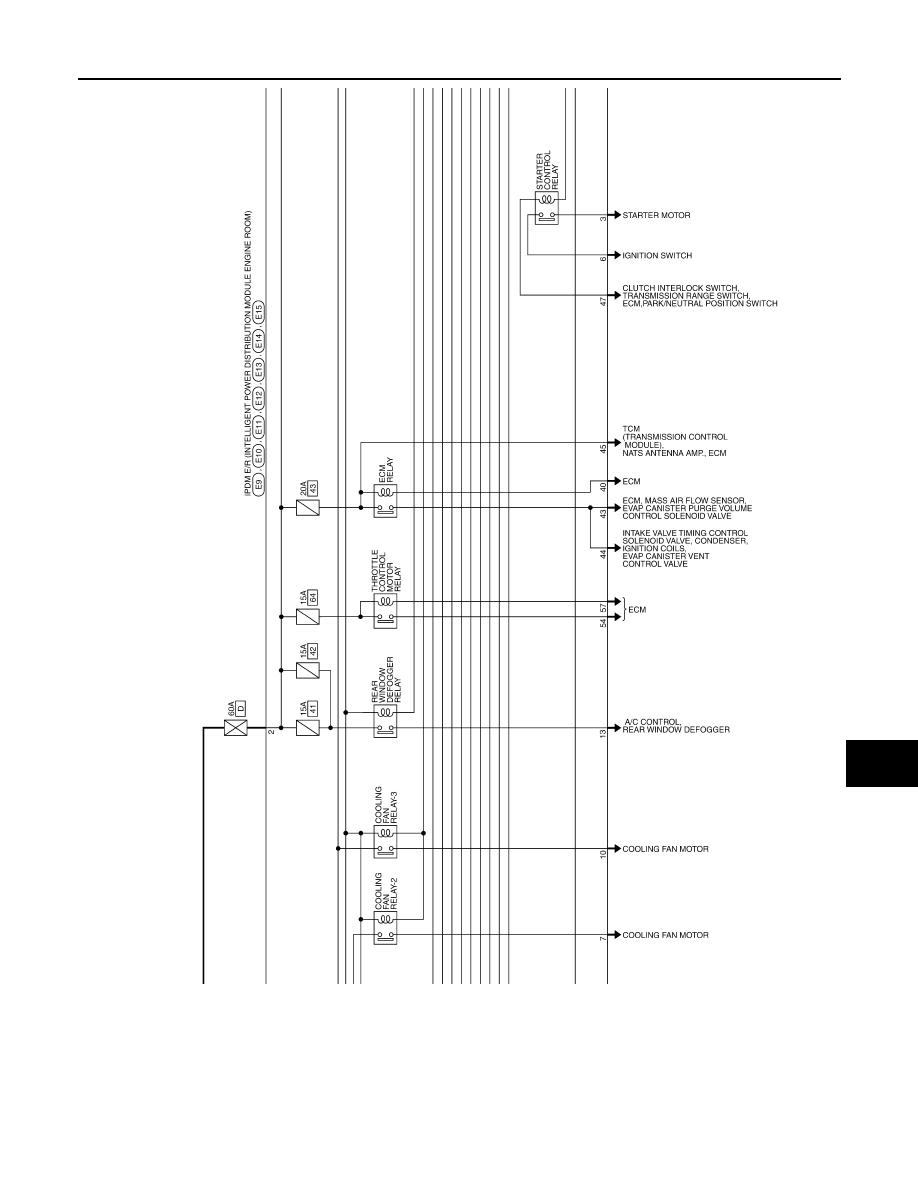 Nissan Cube Manual Part 181 Engine Diagram