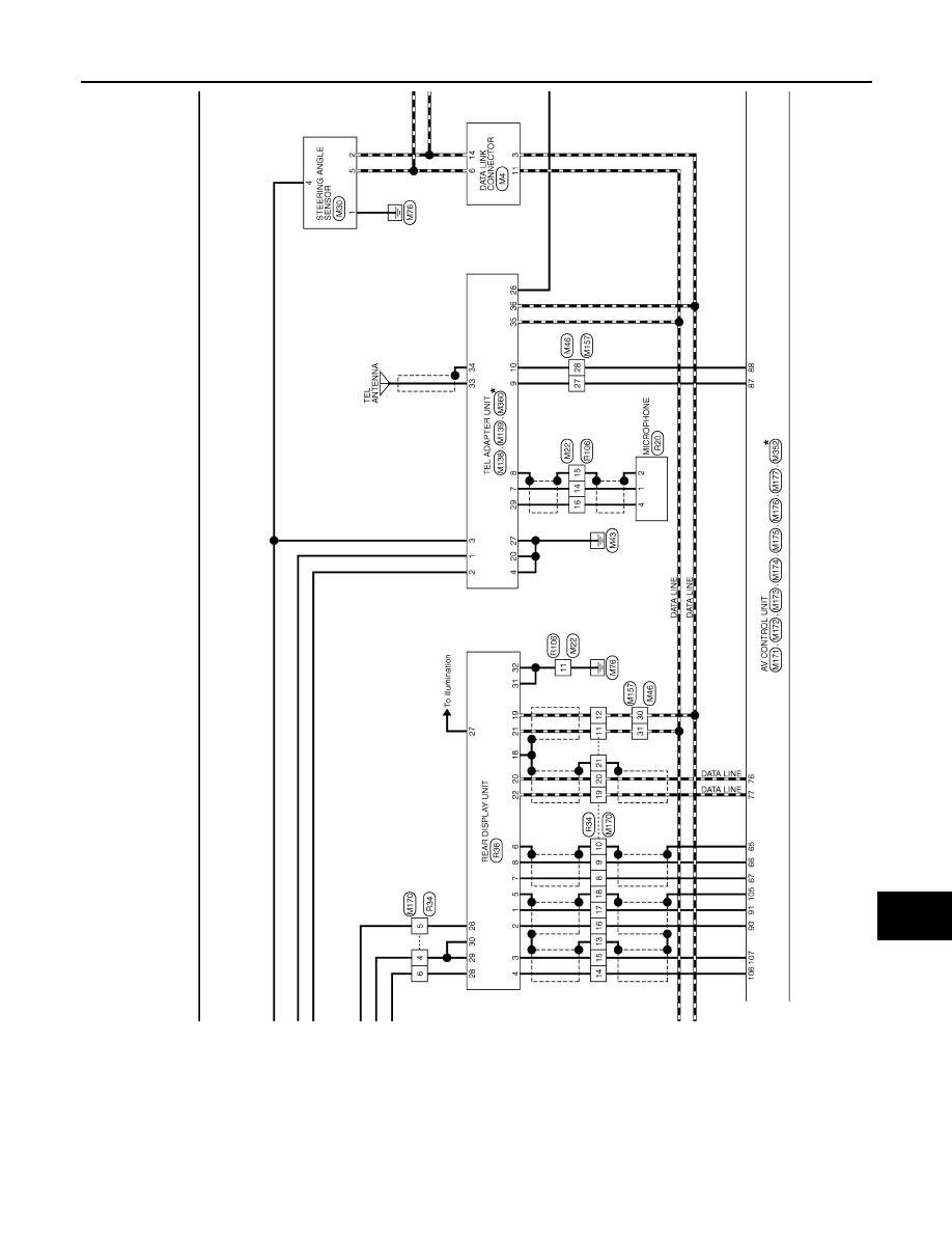 Nissan Quest E52  Manual