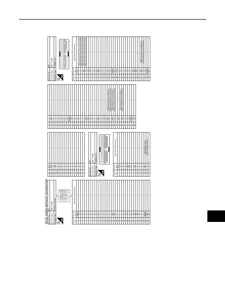 Nissan Quest E52 Manual Part 116 Wiring Diagram