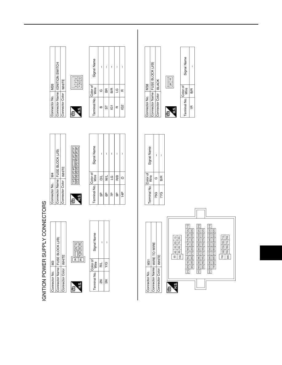 Nissan Titan A60 Manual Part 761 Fuse Box