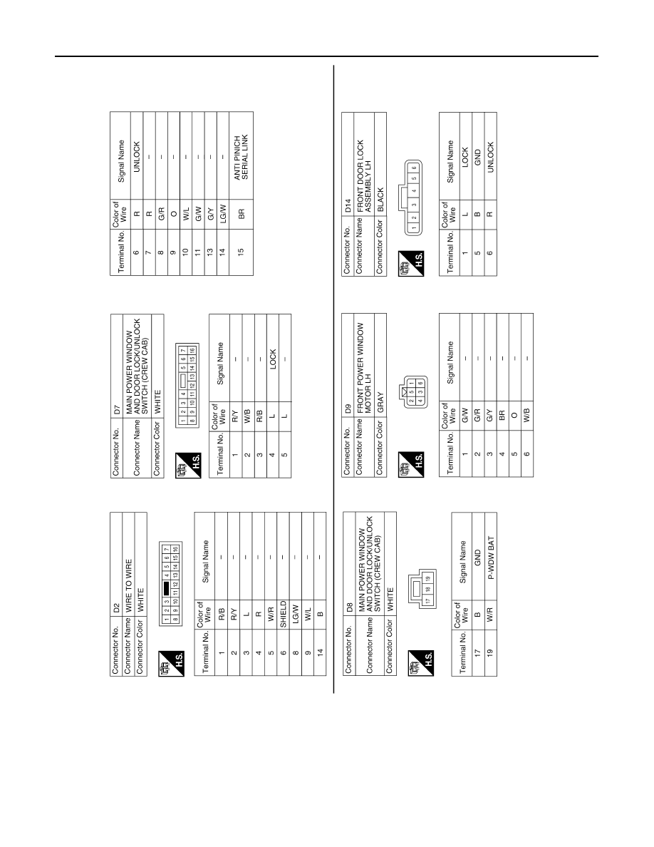 Nissan Titan A60  Manual