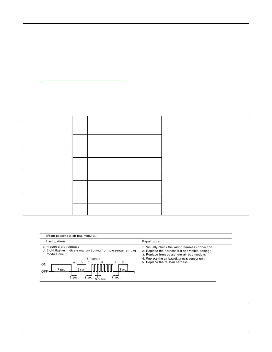 Nissan Titan A60 Manual Part 876 Wiring Harness